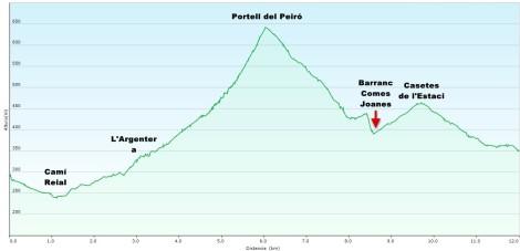 Perfil ruta 110_2