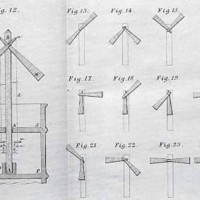 Exemples de codis