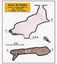Croquis Avenc de Prades