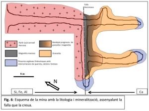 esquema-geologic-de-la-mina-del-socau