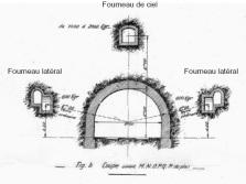 Túnel de Balitres: galeries de destrucció